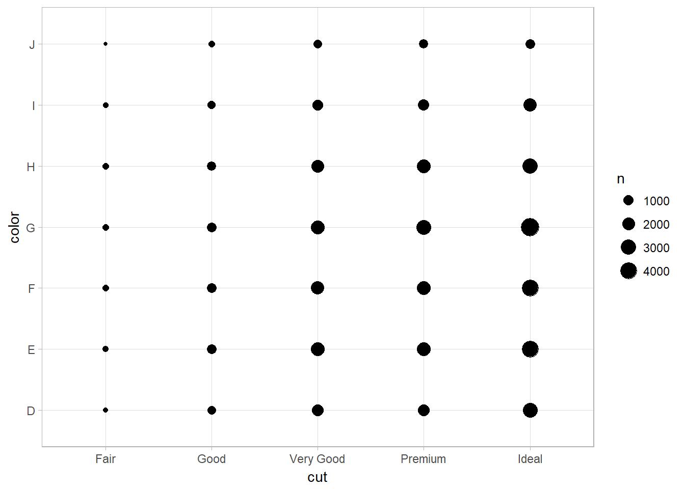 Exploratory Data Analysis (EDA)   Thean C  Lim